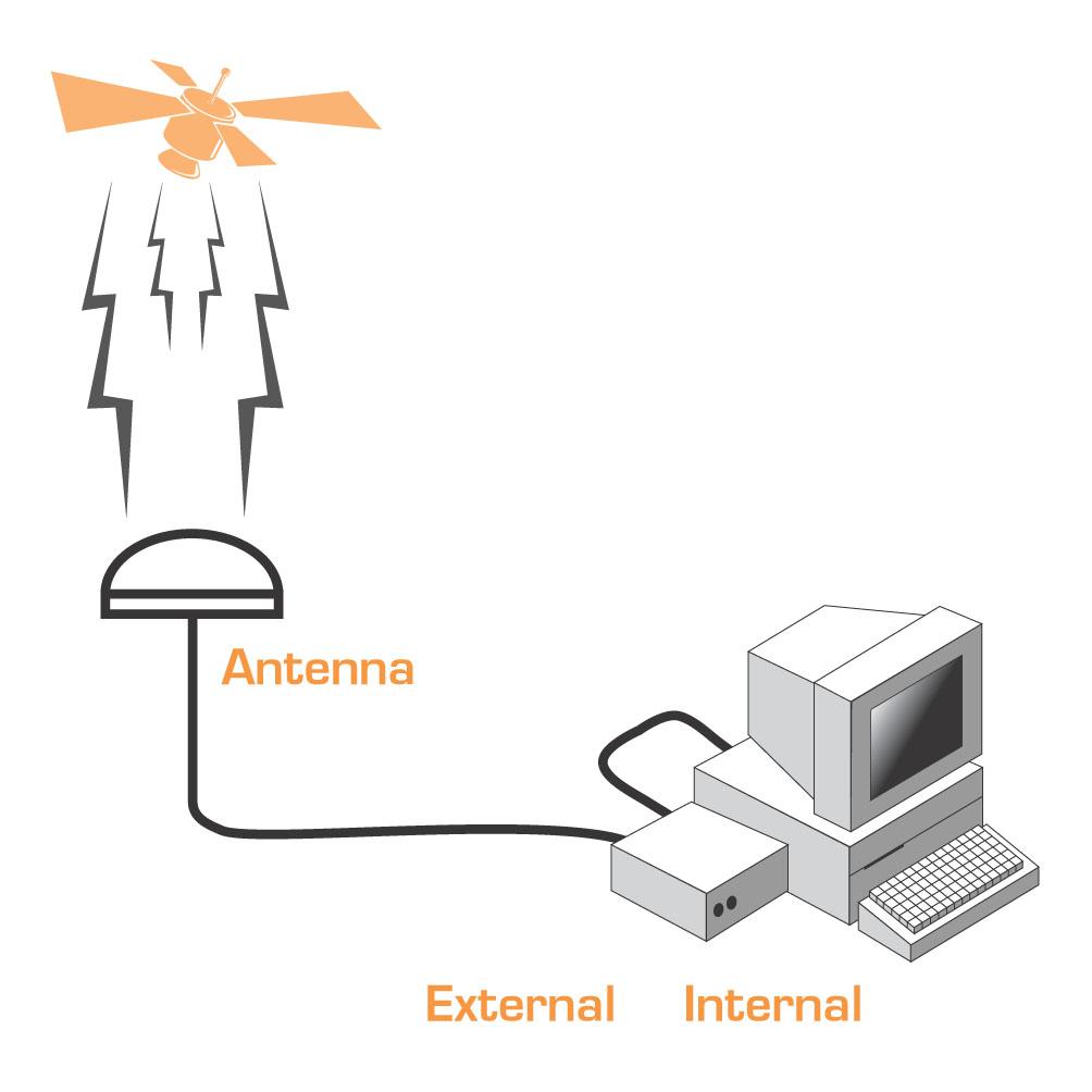 Zeitserver-Antenne