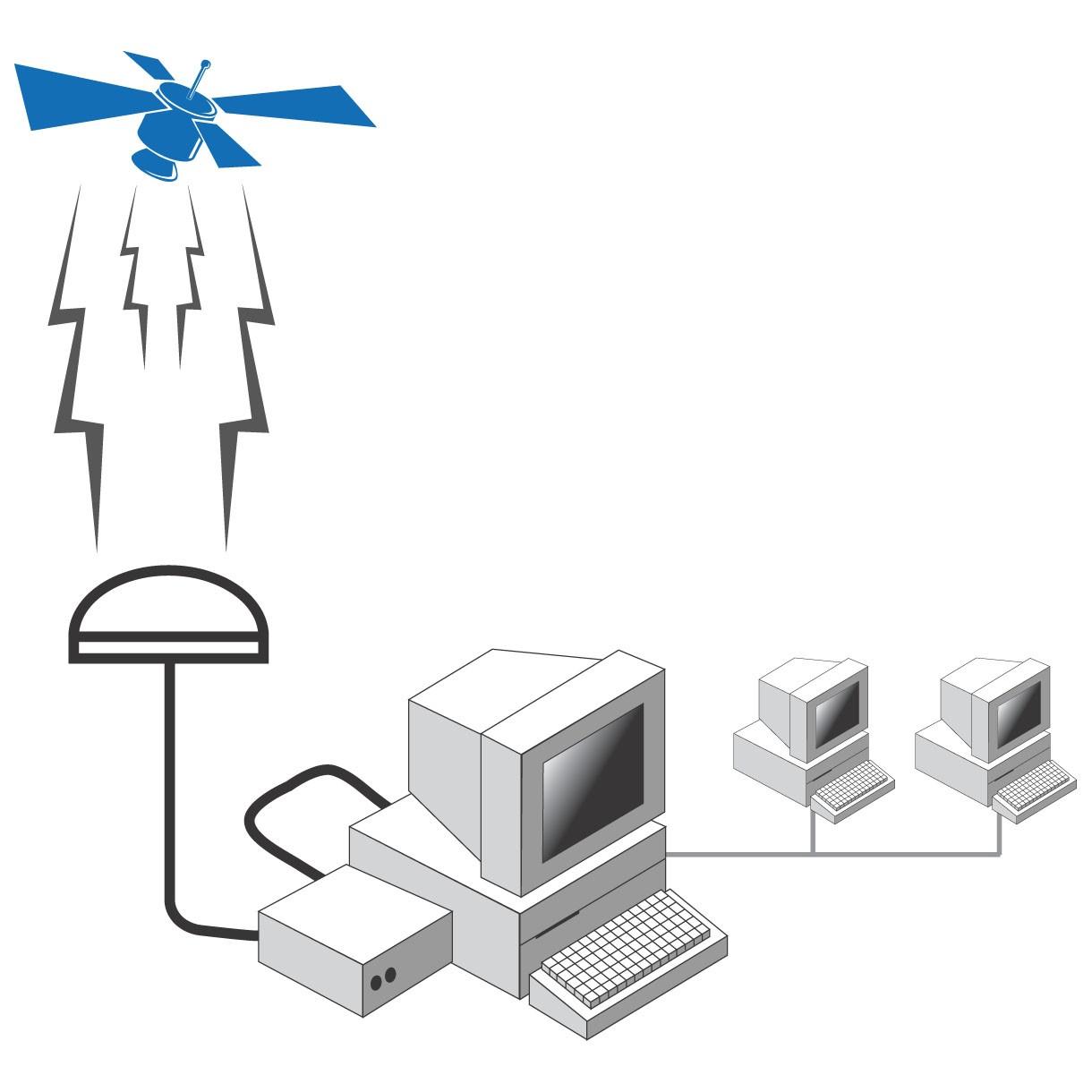 GPS-Zeit-Server-servergps-Galeone