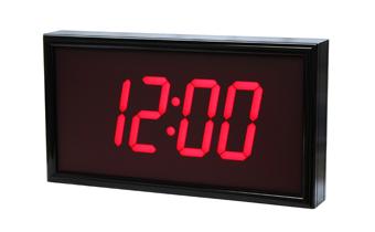 Was ist mit dem BRG Synchronisierte Clock enthalten